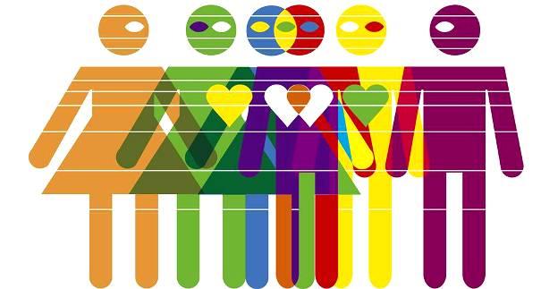 Homoseksüel İlişki ve Etik