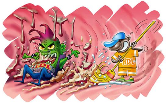 HDL (High Density Lipoprotein) Nedir?
